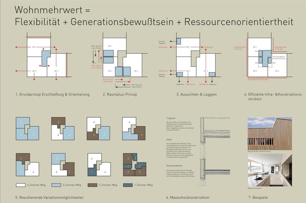 Echmar_Heilbronn_Konzept