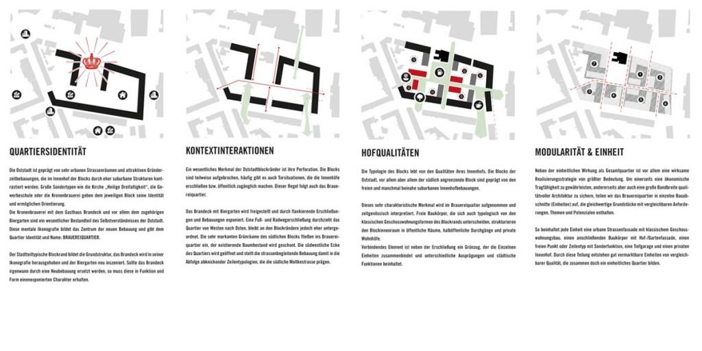2_Kronenquartier_ECHOMAR
